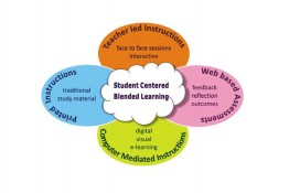 different_forms_of_blended_learning